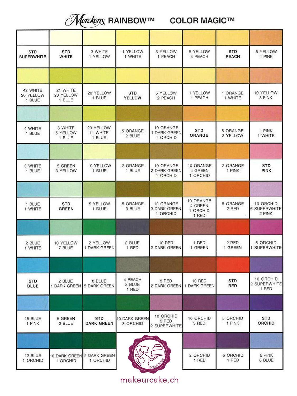 Merckens Color Chart